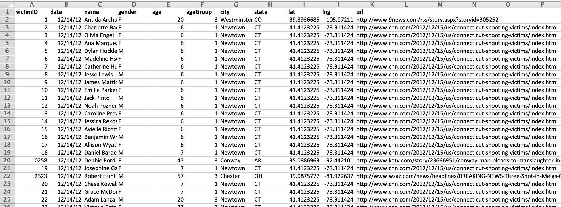 Tracking Shootings, Mass Shootings, and Mass Killings