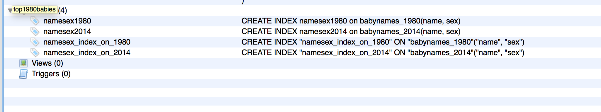Creating Tables and Importing Data for Baby Names | Public